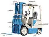 Lean In Two (2) Months Heavy Duty Forklift Operation Practical Training and Forklift Safety Certific